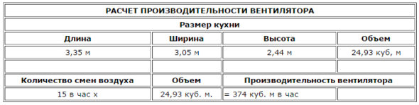 расчёт объёма воздуха