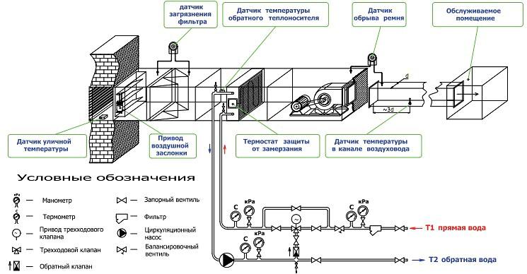 схема монтажа калорифера