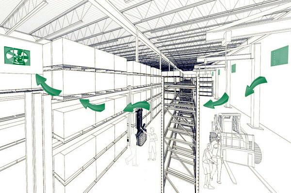 схема вентиляции склада