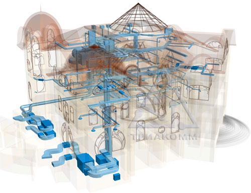 Приблизительно так выглядит спроектированная система вентиляции здания