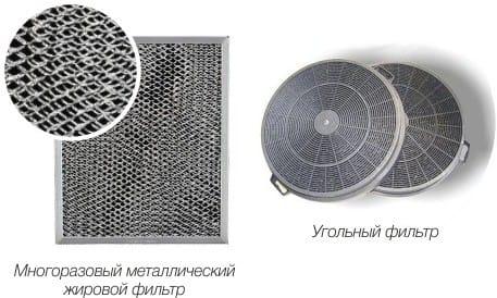 Фильтры вытяжкки