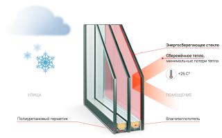 Энергосберегающие окна — что это такое, реальность и мифы энергосберегающих окон