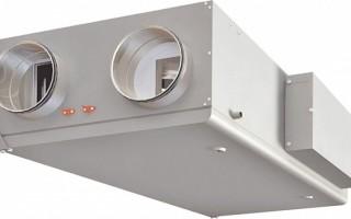 Технологии вентиляции Energolux и ее особенности