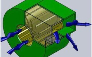 Вентилятор улитка: разновидности центробежных кулеров, как подобрать воздушную вытяжку высокого давления