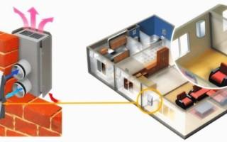 Приточно вытяжная установка с роторным рекуператором для квартиры или дома