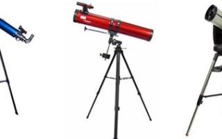 Телескопы: сфера применения и разновидности