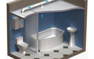 Правильная вентиляция в туалете частного дома