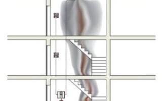 Противодымная вентиляция: назначение, нормы и расчёты, разновидности, инструкция по проектированию