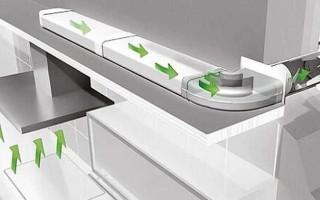 Короба для вытяжек – как выбрать воздуховод для вытяжки на кухне
