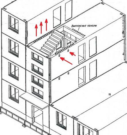 вытяжные каналы панельного дома