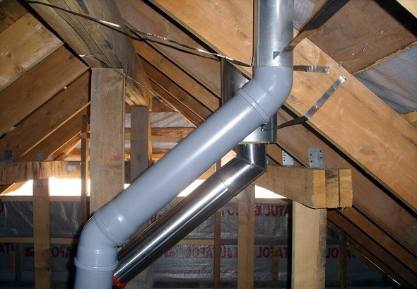 трубы из пластика для вентиляции