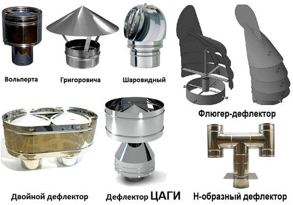 Виды дефлекторов